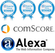 Traffic Metrics - Hitwise, Comscore and Alexa