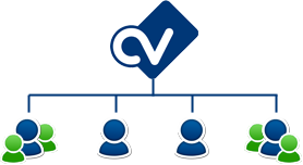 CV-Library's Partner Network