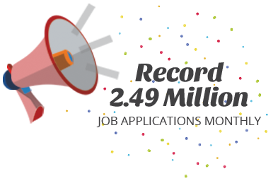 Record 2.49 Million Job Applications Monthly